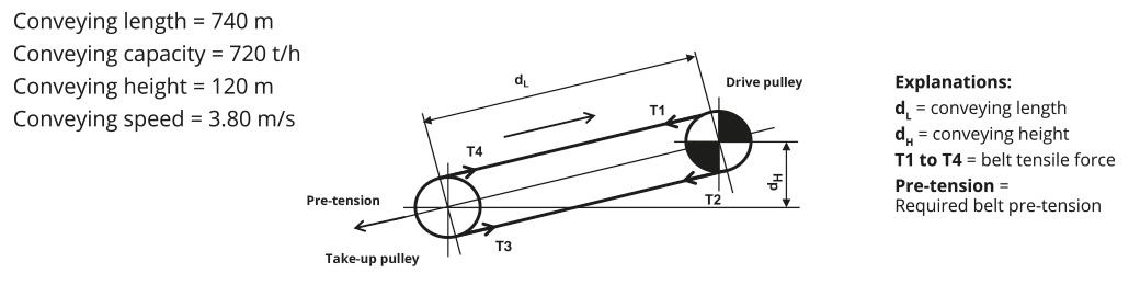 Grafik1_eng