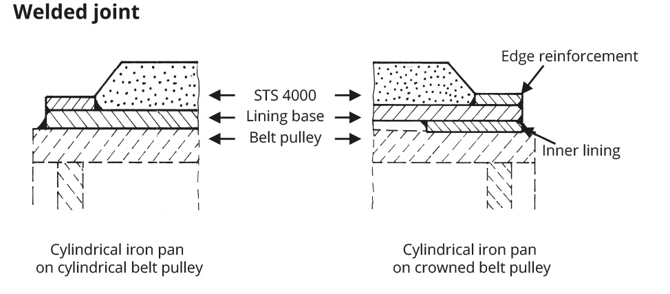 Grafik6_eng